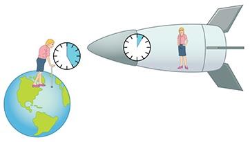 free personalperspektiven human resource management und