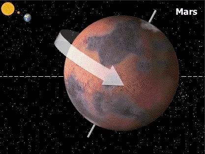 planet zwischen erde und mars