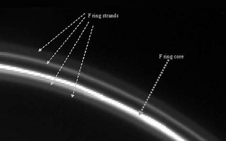 essay on saturns f ring On cassini's first ring-grazing dive past saturn's f ring, the  cassini's  instruments will study the reflectivity and composition of the little.